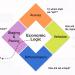 Come fare soldi online con la scrittura: la diamond strategy